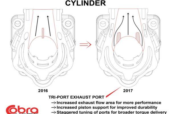 2017 CX65 Cylinder Updates